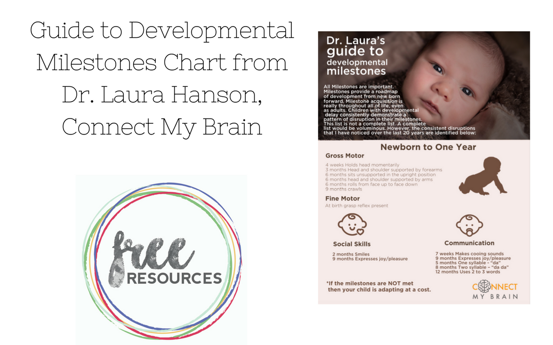 Guide to Developmental Milestones